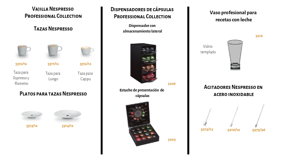 Vajilla Nespresso Web.png