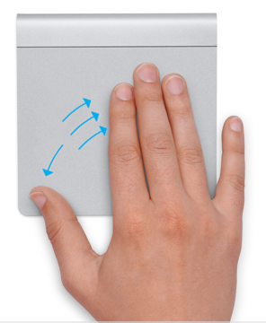 Fig 14: Apple gesture diagrams for Trackpad available at:    https://support.apple.com/en-us/HT204895    accessed 03/03/16