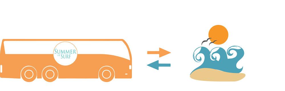 5 star transportation 2018.jpg
