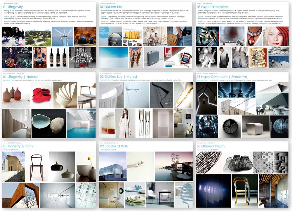 Sonos System Research - Y Studios