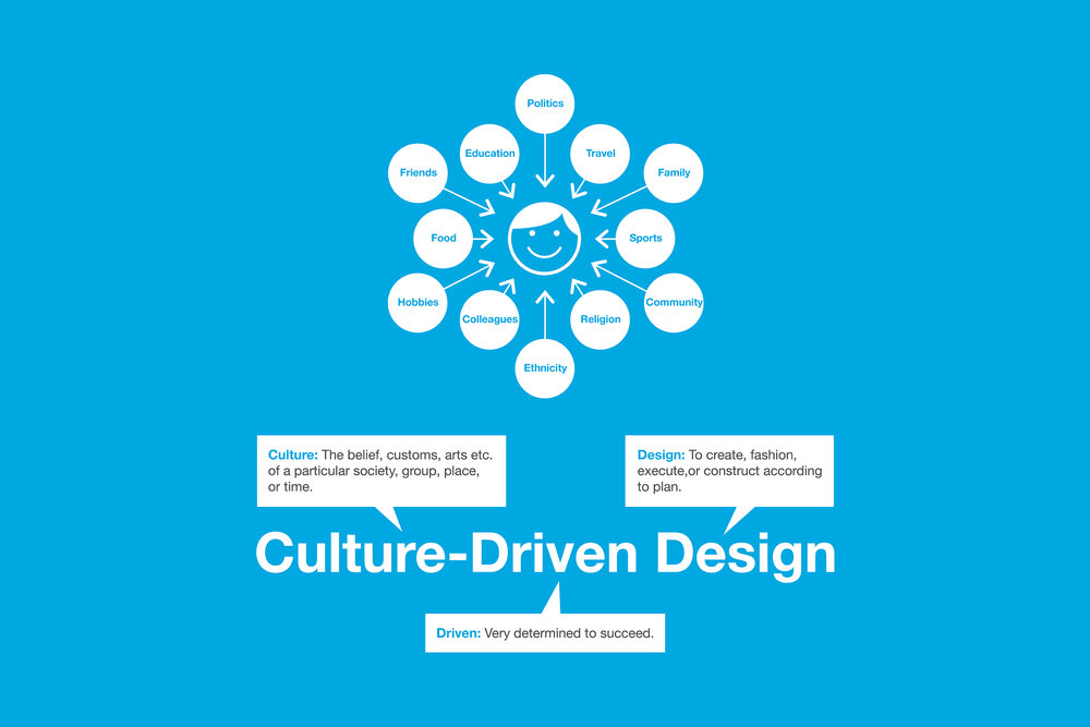 Culture-driven design graphic