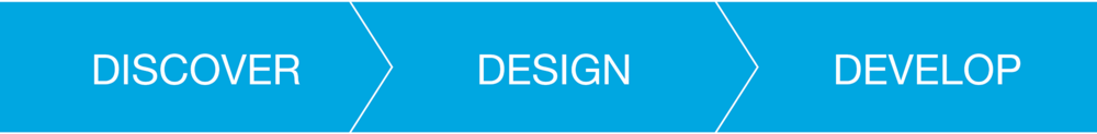 Discover Design Develop - Y Studios.jpg