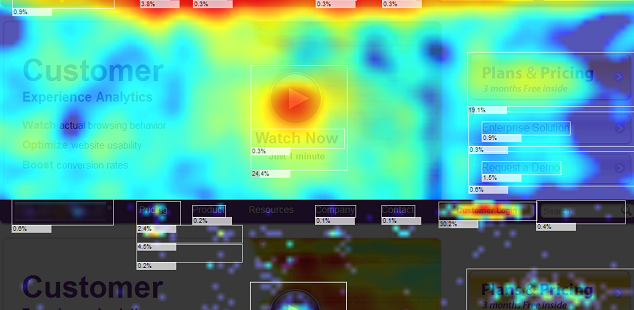 What's the best Heat Mapping tool? — CHIEF