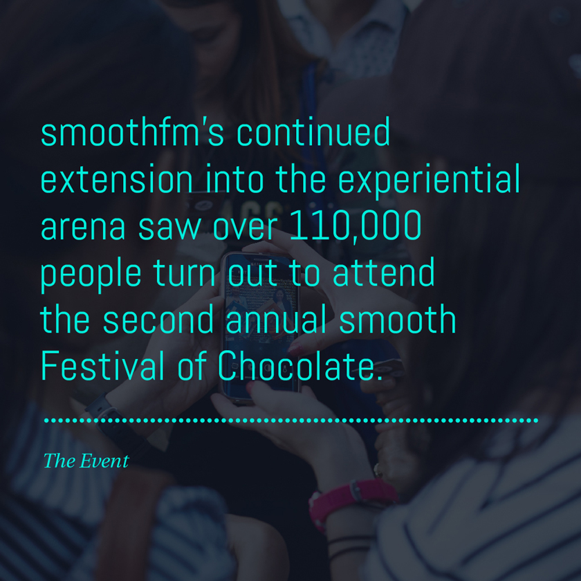 smoothfm's continued extension into the experiential arena saw over 110,000 people turn out to attend the second annual smooth Festival of Chocolate.