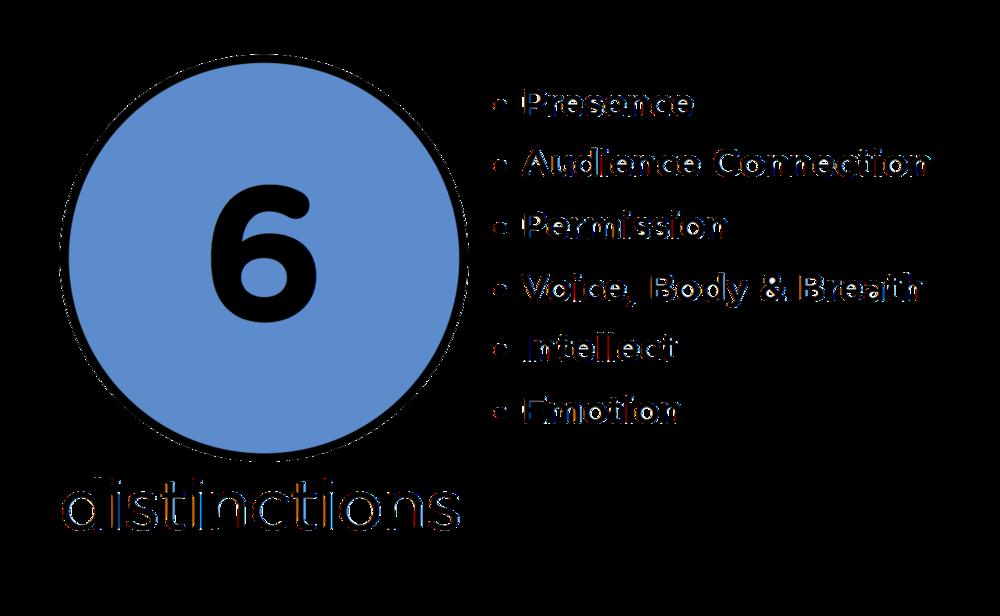 6 Parameters.png
