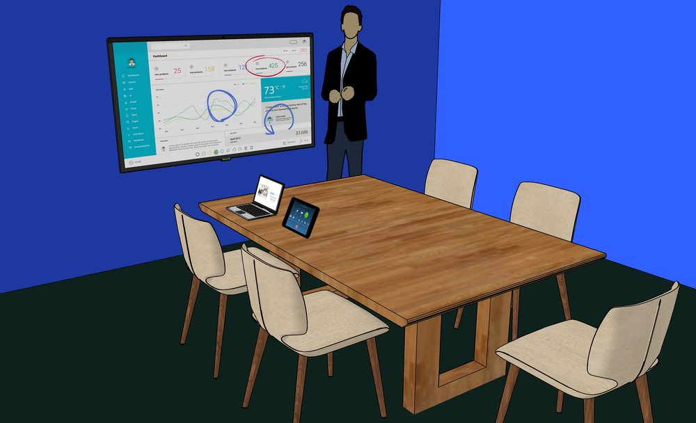 Collaboration Room - Room Size: 2-7 peopleThe Collaboration Room is equipped with a digital whiteboard. You can start a whiteboard session, annotate and then invite others on desktop or mobile to view or co-annotate. You can save the whiteboard image and annotations at any time by sending the image file to email recipients you specify.This setup leverages a touch display, integrated PC, microphone, speaker, HD camera along with Zoom Rooms for Touch application. A Zoom Rooms Controller such as an iPad or Android device is optional as the controller interface is displayed on the Touch display.You have the option (in addition to display touch control) of an iPad at the table to be used as a room controller along with another optional iPad at the door as the room scheduling display.
