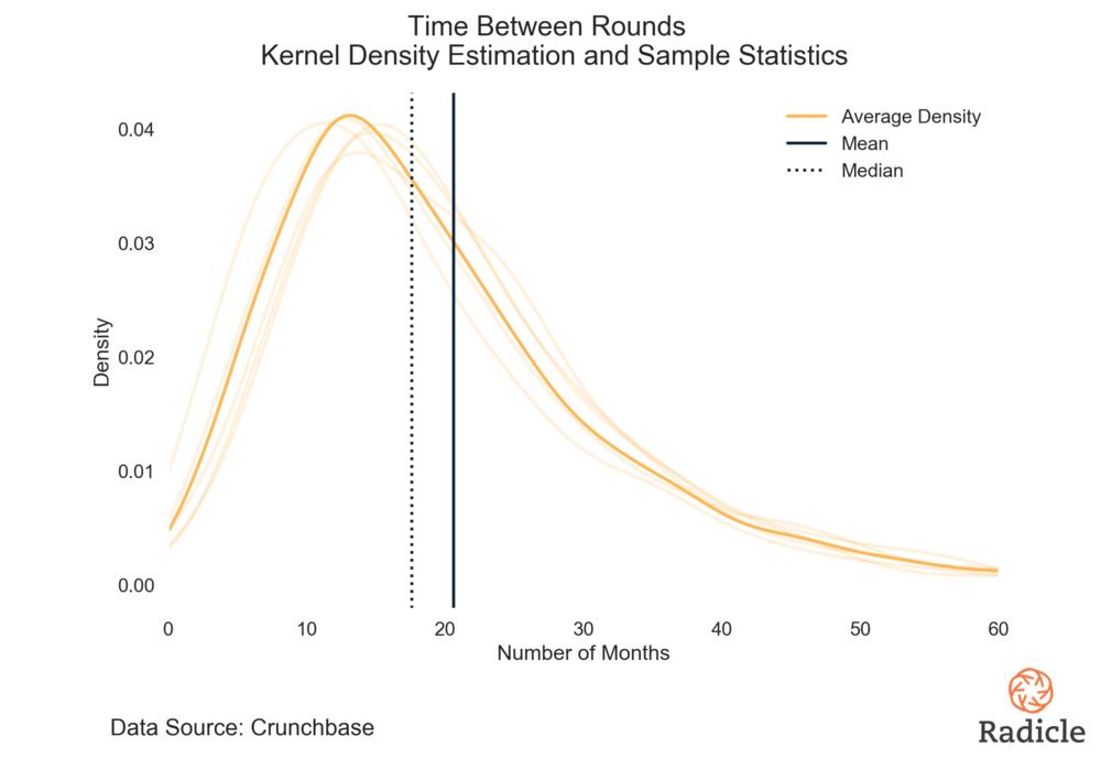 KDE-Averages Blended.png