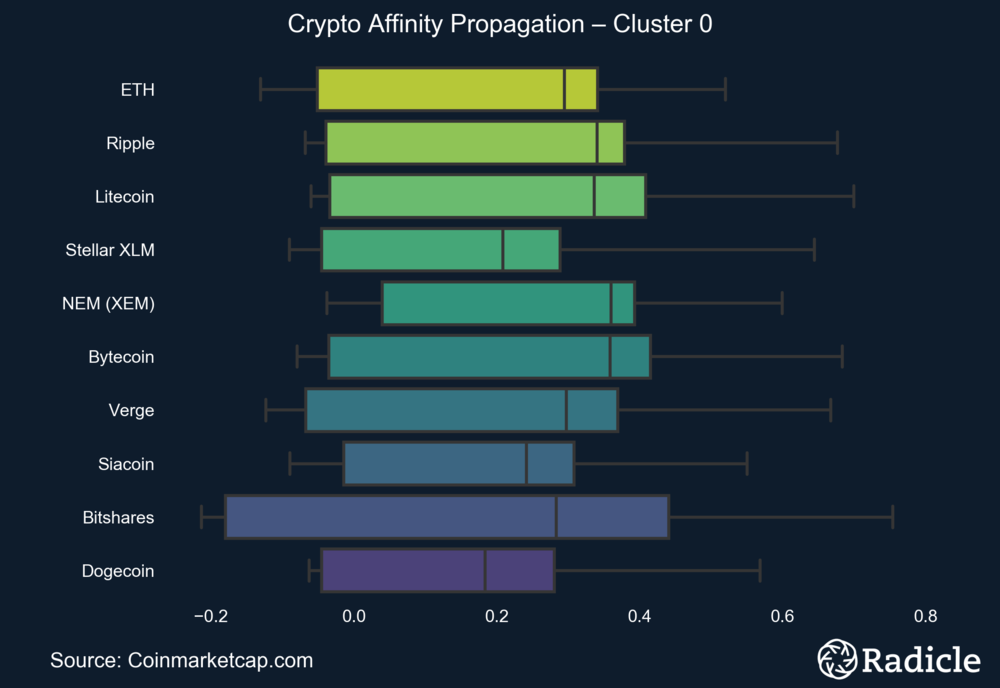 crypto_cluster.png