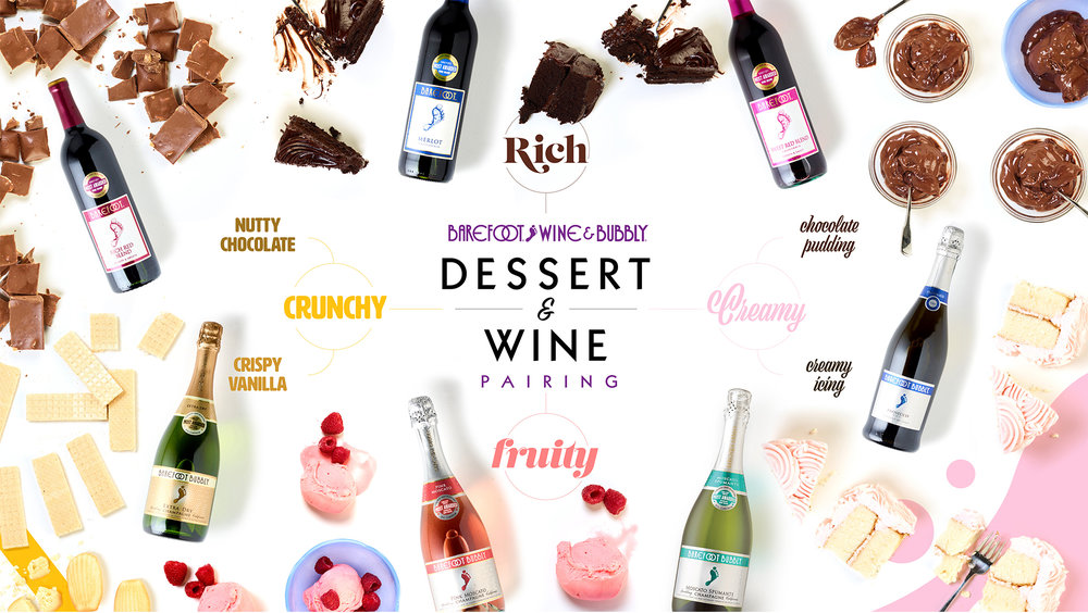 Dessert and Wine, Blog Post Content, Barefoot Wines, E&J Gallo Winery, 2016
