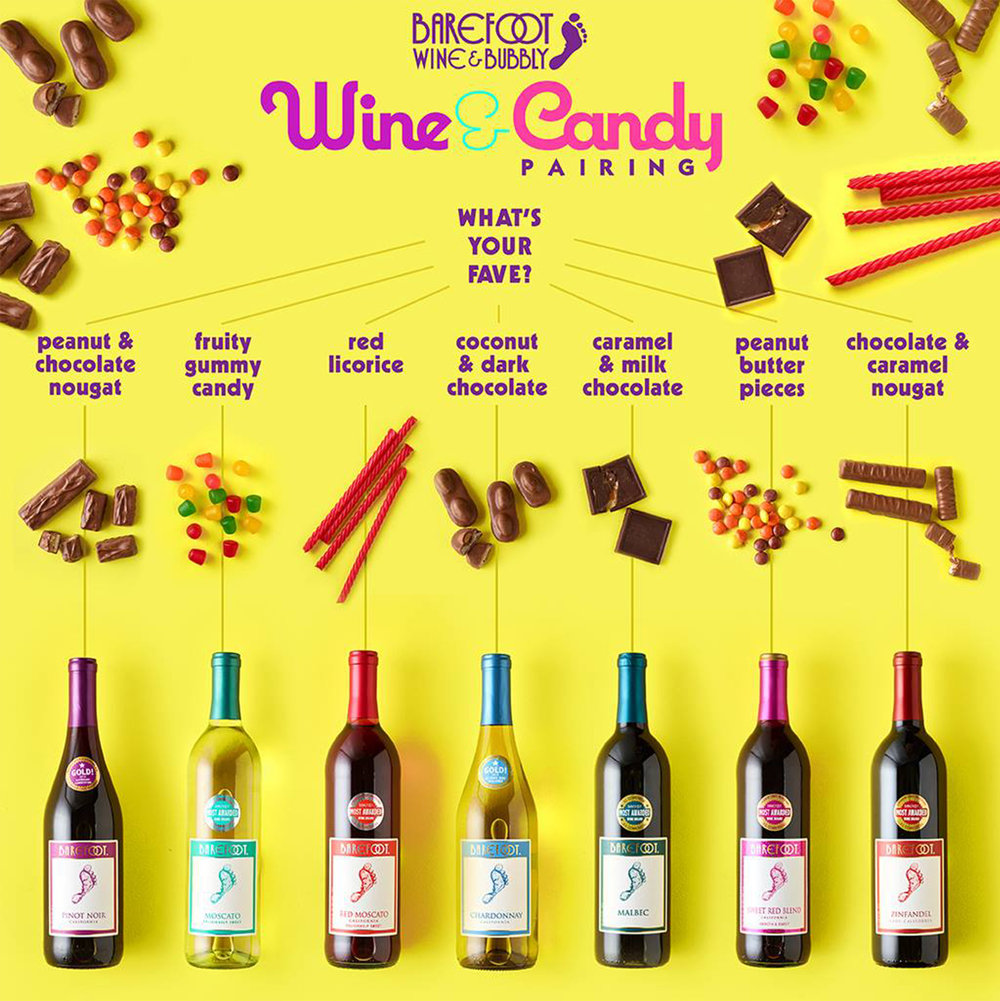 Candy and Wine Pairings for Halloween, Blog Post Content, Barefoot Wines, E&J Gallo Winery, 2016