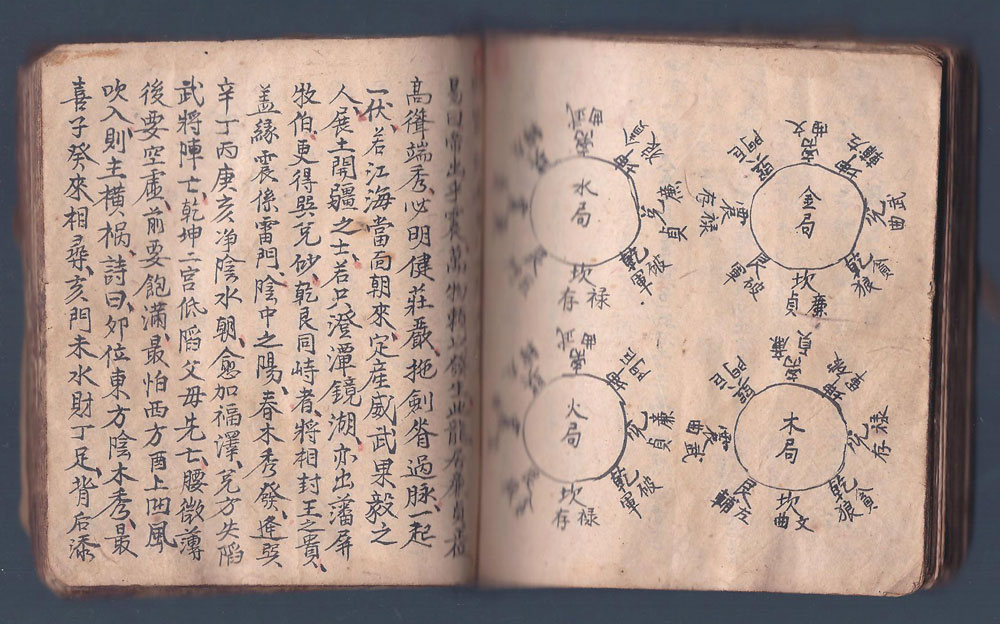 Handwritten book on feng shui, China, early 20th century.