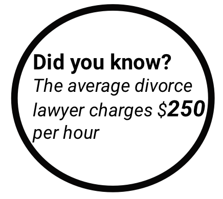 Average hourly lawyer cost