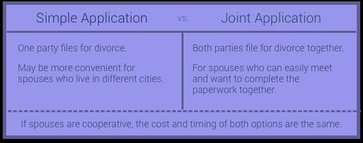 Simple vs. Joint divorce application