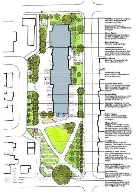 Seaton Village Secondary School Master Plan Forest And Field Landscape Architecture