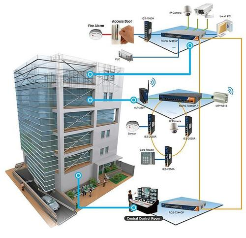 California Communication Services | Low Voltage Structured Cabling ...