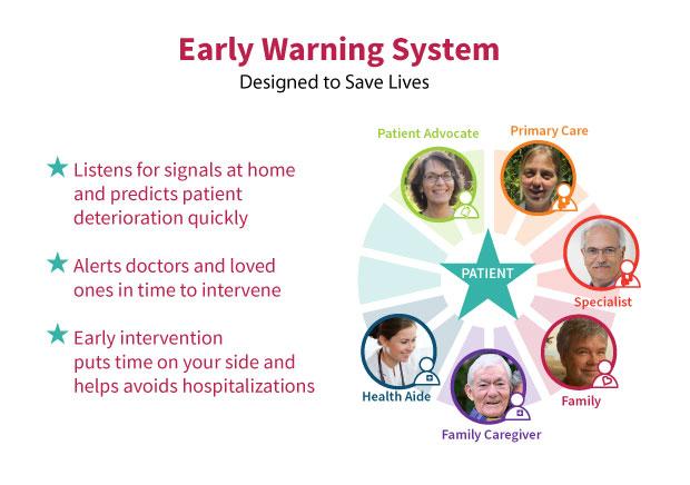early-warning-system-v6.jpg