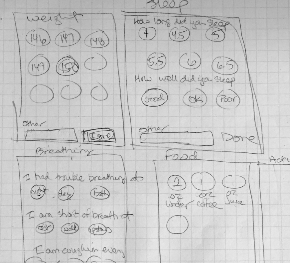 Sketching out the Patient Logging concept