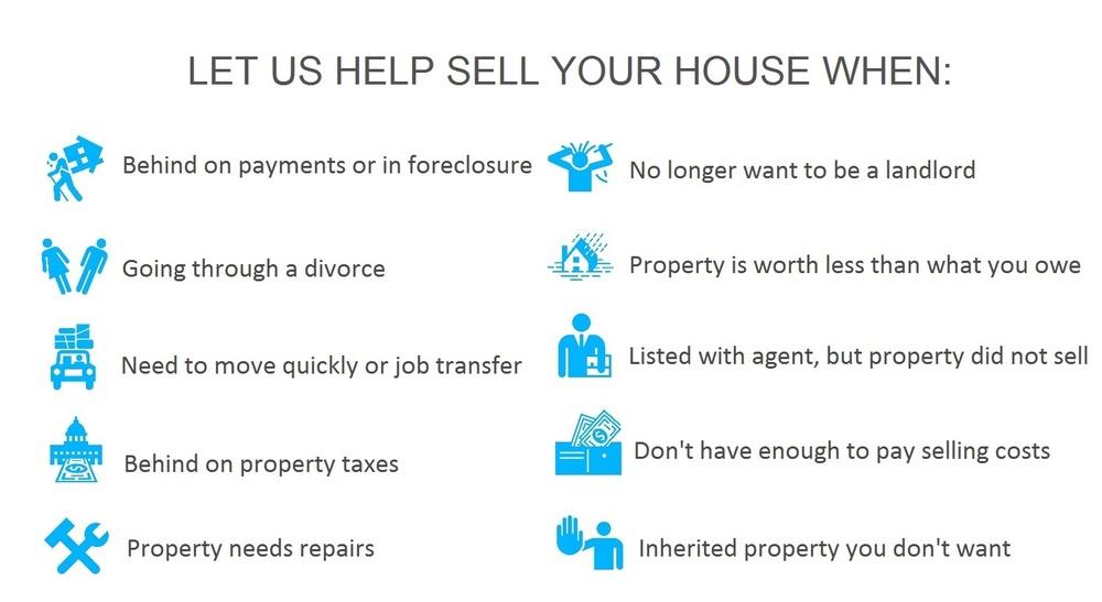 Stratus Holdings, LLC | We Buy Houses | Sell My House