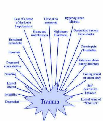 traumasymptoms2.jpg