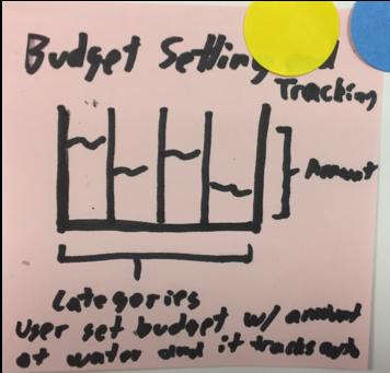 budget_idea1.png
