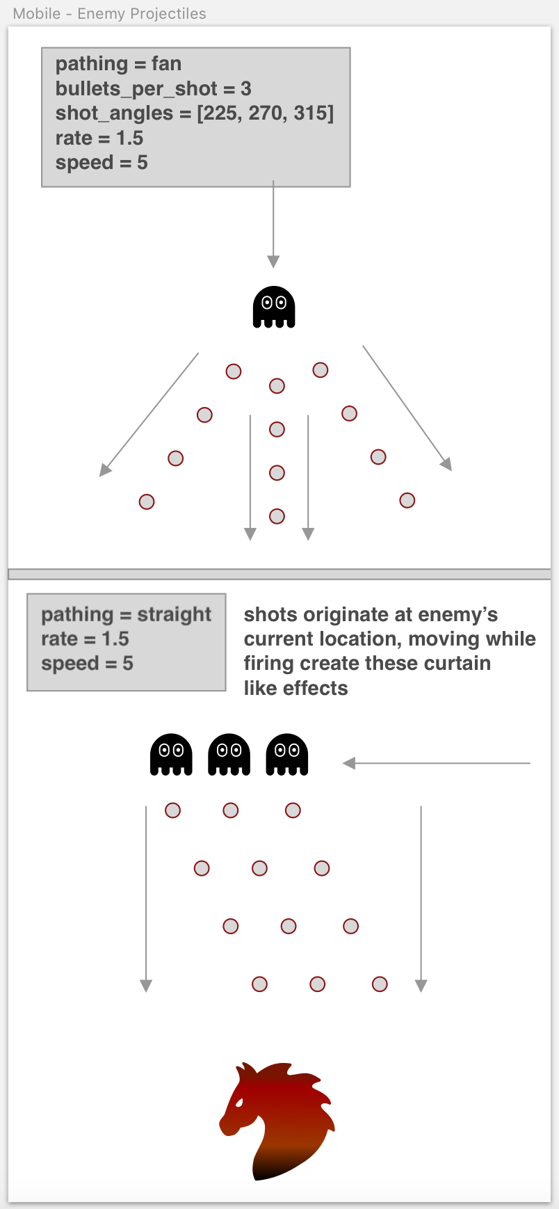 basic_enemy_projectile_function_concept.png
