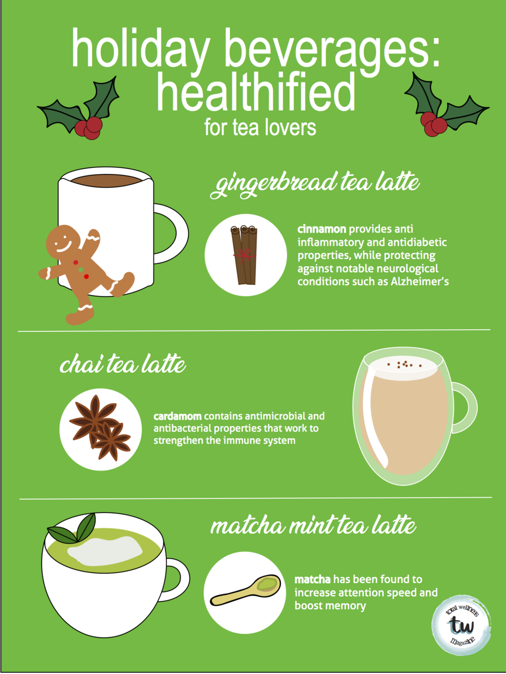 Holiday Beverages Healthified (FOR TEA LOVERS) - TW Magazine.png