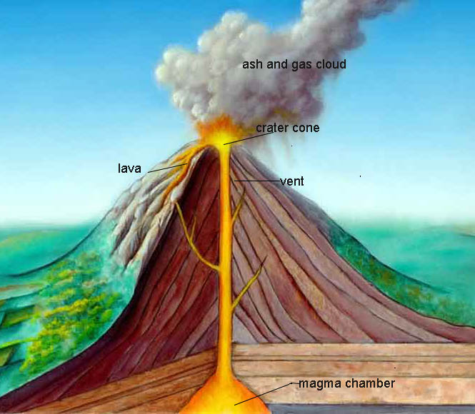 Image result for images of a volcano
