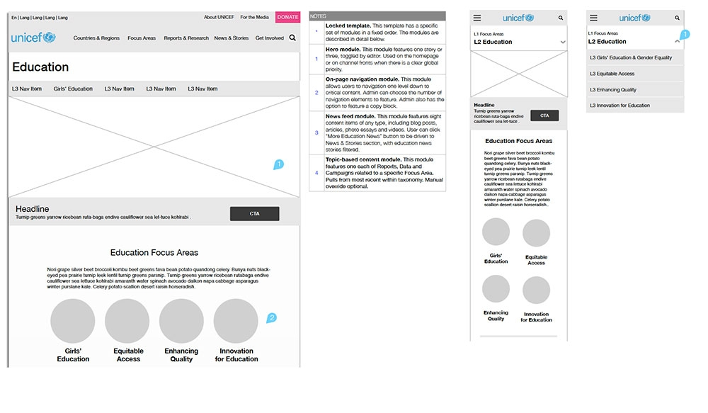 Wireframes for UNICEF HQ's digital transformation