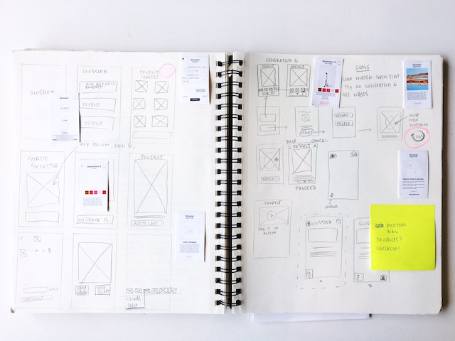Wireframe sketches with lo-fi wireframe overlays from a paper prototype to organize user flow