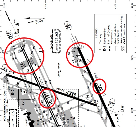 BCN diagram (from Jeppesen)
