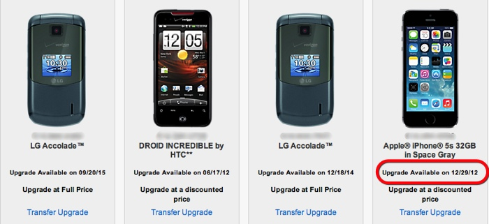 Upgrade eligibility is not affected by IMEI transfers