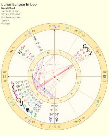 Lunar Eclipse in Leo.png