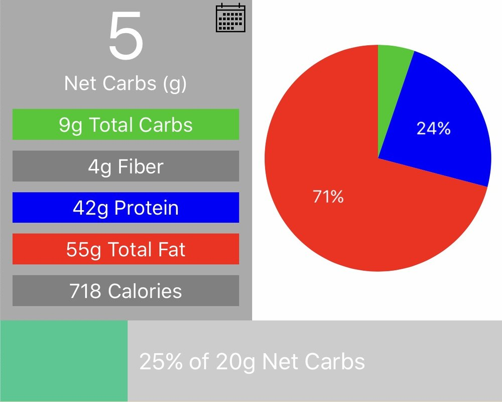 1 serving from Carb Manager App