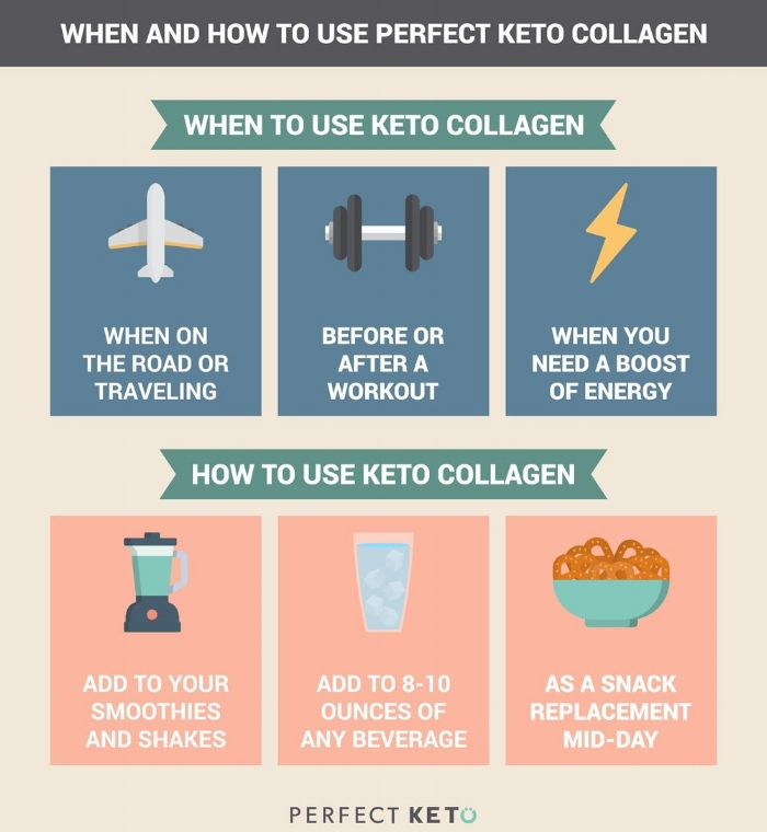 collagen infograph- ketointhecity