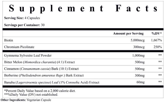 blood ingredients