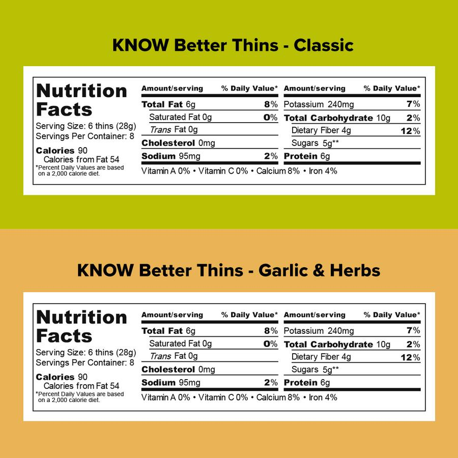 nutritional facts keto know foods