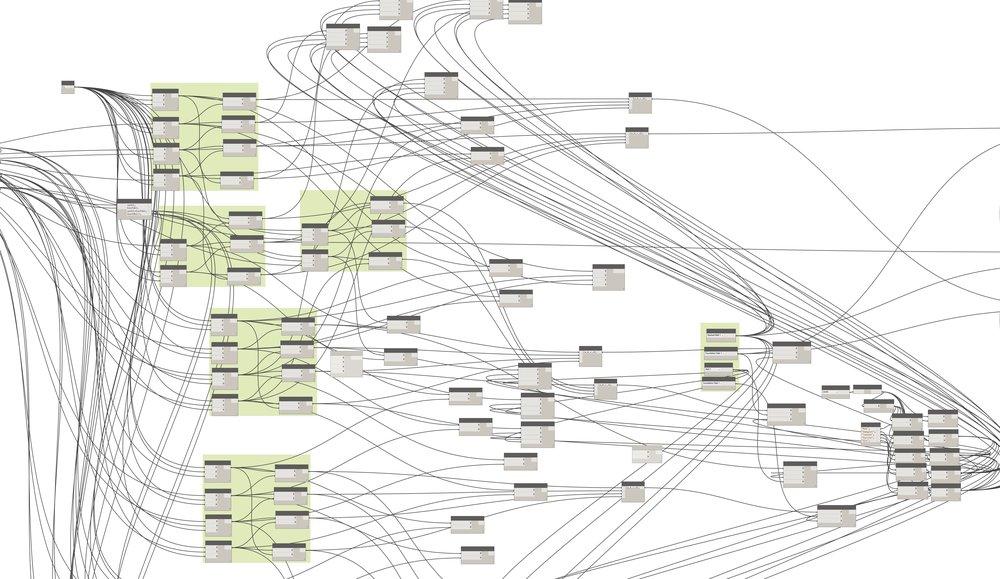 Aanzet tot link tussen structuur xls en Revit