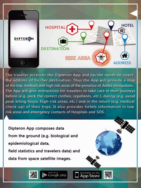 The Dipteron App. Credit: Ana Cristina Rosa, Dipteron
