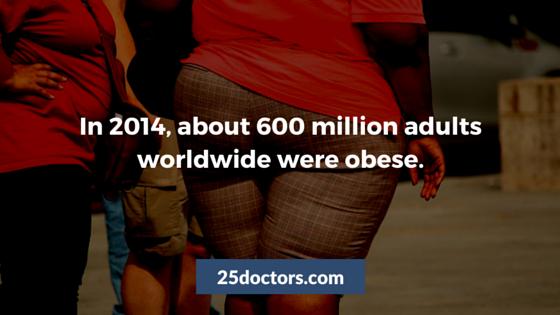 obesity statistics global worldwide body mass index bmi