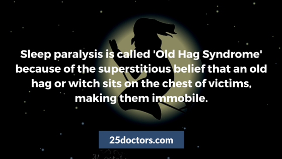 what is sleep paralysis (old hag syndrome)