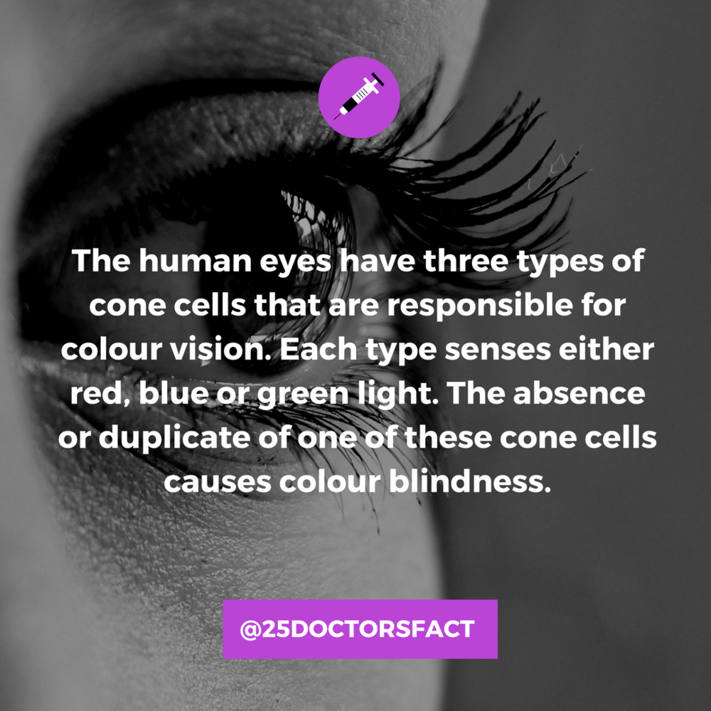 This is what causes colour blindness.