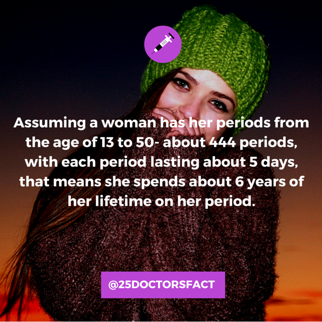 Menstrual cycle.png