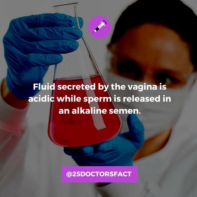 pH of sperm and vaginal fluid