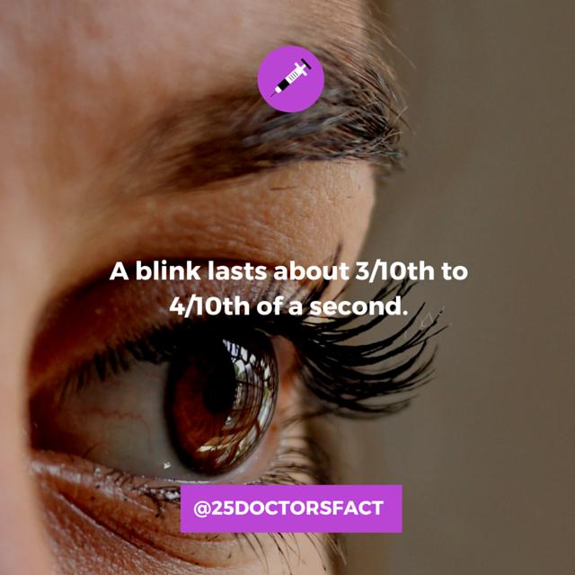 fast blink