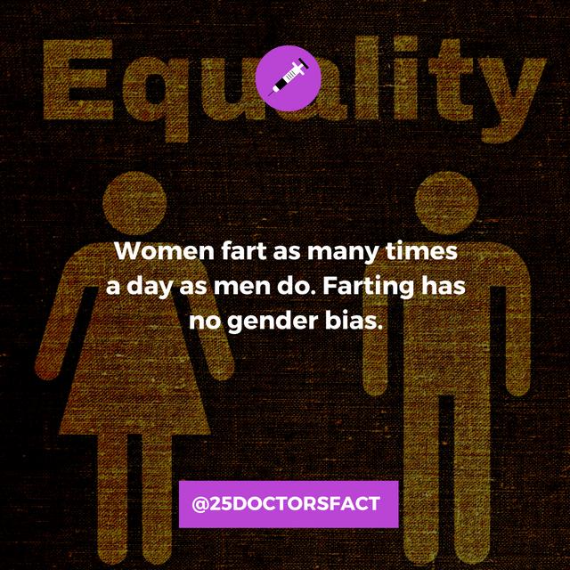 women fart same times per day as men do