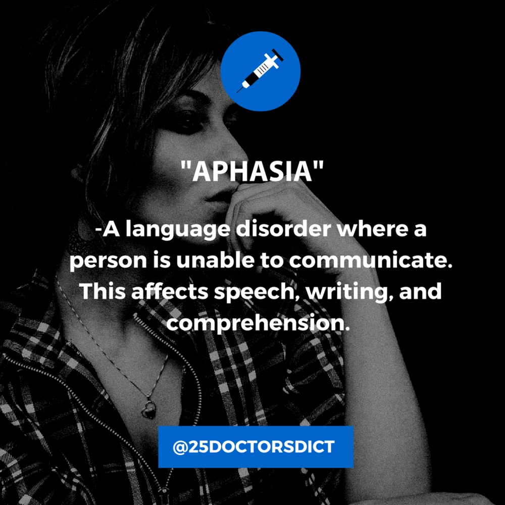 aphasia- definition — 25doctors, Skeleton