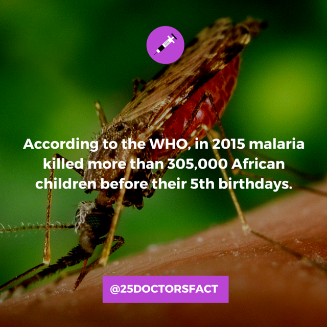 Malaria in Children