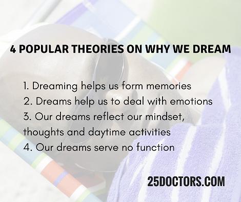 Popular dream theories