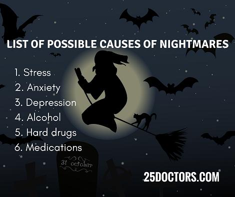 Nightmare causes