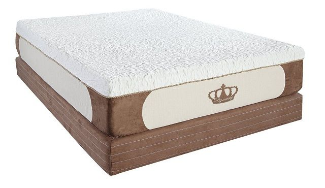 Dynasty Mattress Cool Breeze.jpg